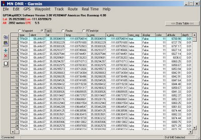Exporting GPS Data To GIS I – Garmin GPS Units