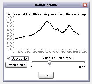 LandSerf – Vector Functions