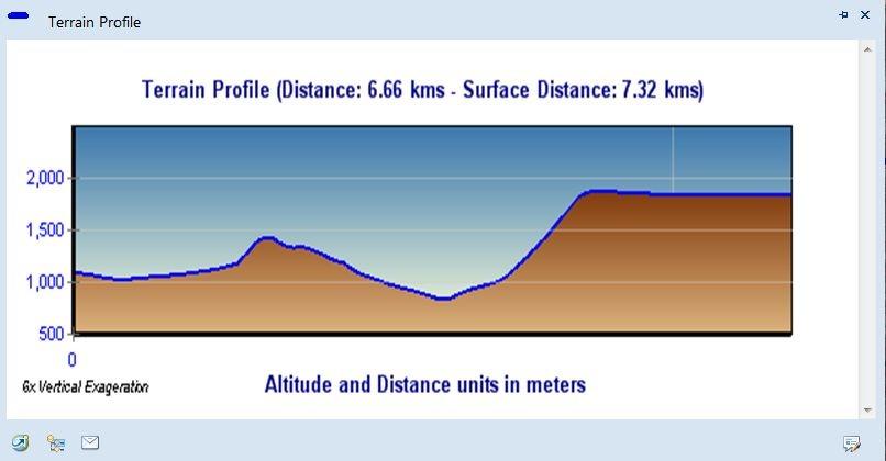 terrain_profile